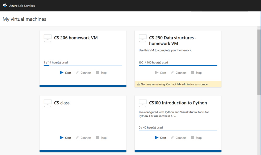 Azure Labs Dashboard
